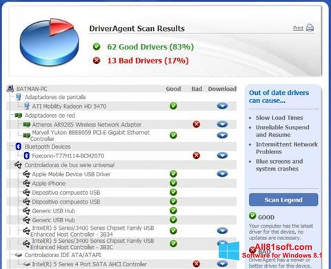 Petikan skrin DriverAgent untuk Windows 8.1