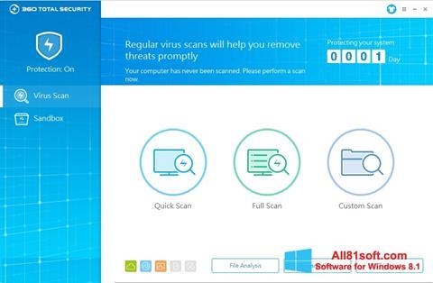 Petikan skrin 360 Total Security untuk Windows 8.1