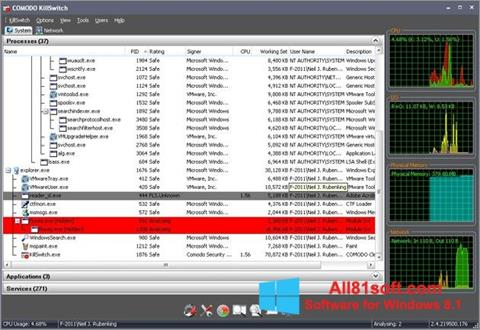 Petikan skrin Comodo Cleaning Essentials untuk Windows 8.1